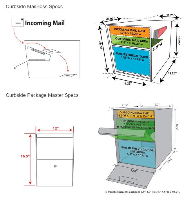 MailBossSpecsPage