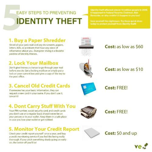 DIY_identitytheft