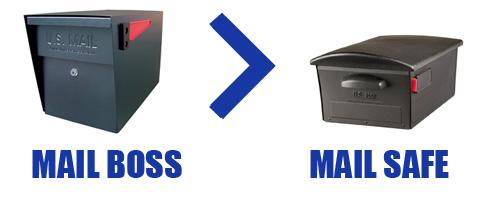 MailBossVsMailSafe