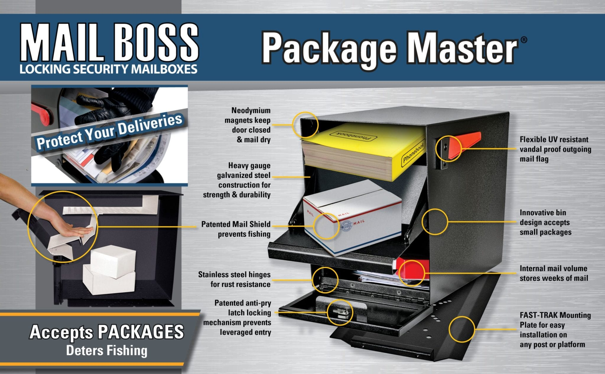 Package master curb appeal Locking brick mailbox post cinderblock concrete brick and stacked stone concrete masonry faux stone veneer column locking mailbox insert