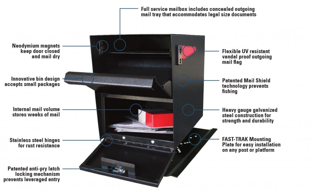 secure mailbox for packages Easy Post or Column Installation Suitable for installation into a pilaster or column wood post installation package delivery protection secure package delivery box large capacity locking rural mailbox jumbo rural mailbox commercial mountable mailbox
