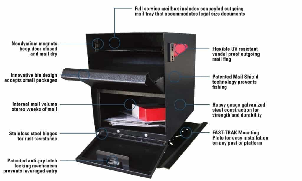 Package Master Details